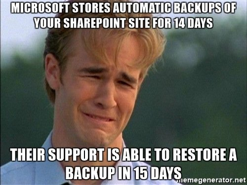 Microsoft Stores Backups For 14 Days, But Restores Them in 15