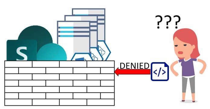 SharePoint just denied your custom script from running. What do?