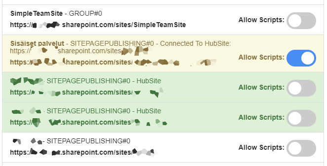 You'll see a list of Modern Sites on your tenant - I love how the Chrome SP Editor even color codes them based on whether they're independent (white), hubs (green) or attached to a hub (yellow)!