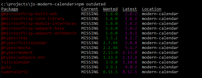 """""""npm outdated"""" showing my @microsoft/sp- packages being badly outdated."""