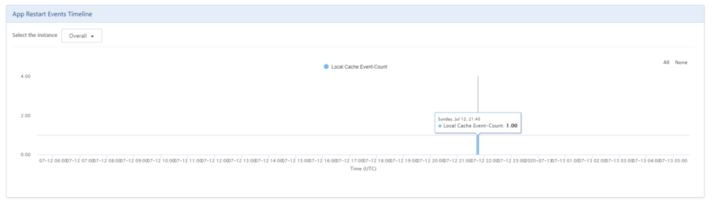 """Azure App Service restart due to """"Local Cache Event"""" - yeah, this happens too."""